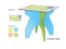 Printed-Cardboard-Furniture-cobb square table periodic table